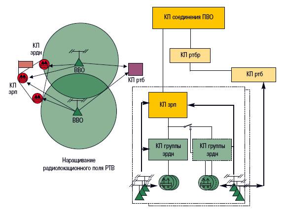 6-kanalniy-priemnik
