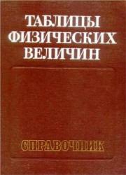 Kikoin_nablicy_fizicheskih_velichin