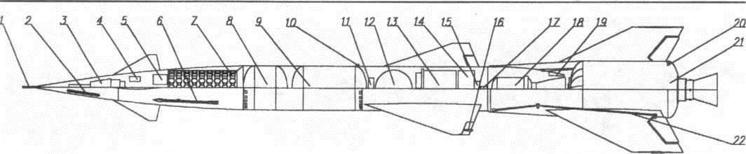 Komponovka raketi SHB
