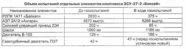 p0002-sel