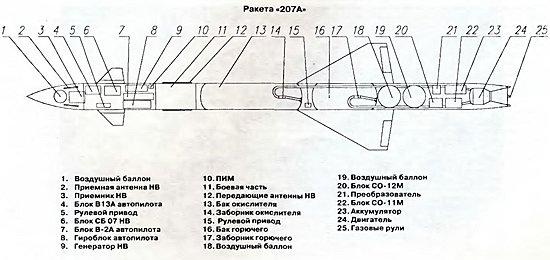 p0006.3-sel