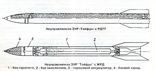 p0007-sel