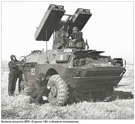Стрела-1М