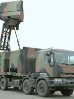 Современное состояние ПВО стран — бывших советских союзных республик. Часть 4-я