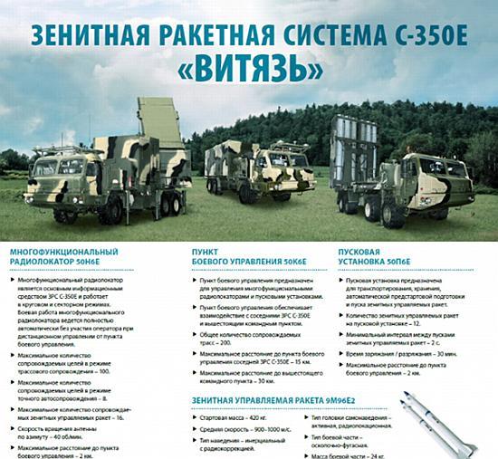 s-35o-vyatyaz