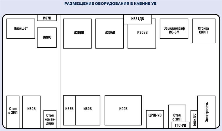 ЗРК С-75 – первый среди равных. Часть 2 2