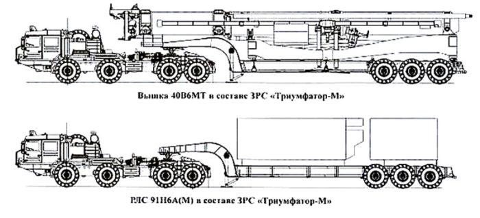 C-500 «Прометей». Создание нового оружия 3