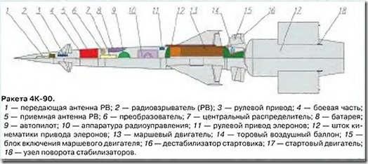 Ракета 4К-90