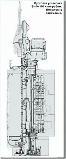 Пусковая установка ЗИФ -101 с погребом. Положение заряжания